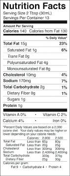caesar dressing nutrition prehensive nutrition resource for just salad plain given the option between calories of