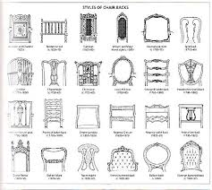 different types of furniture styles. Furniture Style Guide 67 Best Decorating Antique Period Styles Identification Wonderful Different Types Of S