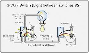 1 switch and light wiring diagram light switch circuit diagram how to wire a 2 way light switch at Light Switch Connection Diagram