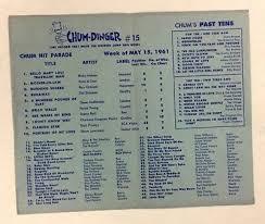 1961 1050 Chum Chart Boost Canadian Talent Count Victors