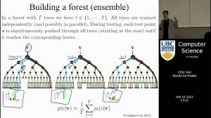 Machine Learning Random Forests