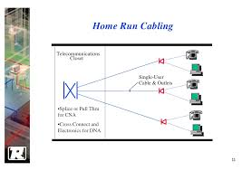 home run wiring wiring diagram libraries cable wiring home run new media of wiring diagram online u2022home run cable wiring touch
