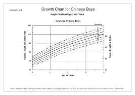 14 Symbolic Growth Chart For Asian Boys