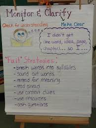 Monitor And Clarify Anchor Chart Image Result For Monitor And Clarify 2nd Grade Reading