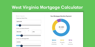 Conventional Mortgage Calculator West Virginia Mortgage Calculator With Taxes And Insurance