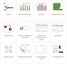 Simple Bar Chart Python Libraries For Plotting In Python And Pandas Shane Lynn