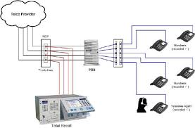 pbx system wiring diagram pbx image wiring diagram tr install manual v8 on pbx system wiring diagram
