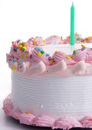 Birthday Cake Decorating Ideas Birthday Cake Decorating Ideas 6 Easy
