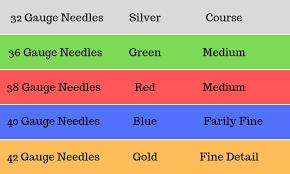 Needle Felting Needles Size Shapes Colors Breakage