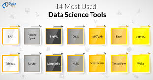 Computer Forensic Tools Comparison Chart 14 Most Used Data Science Tools For 2019 Essential Data