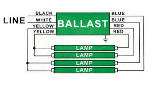 fluorescent ballast for t 8 32watt 4 lamp dual voltage 120 277v fulham wh2-120-c wiring diagram at 277v Ballast Wiring Diagram
