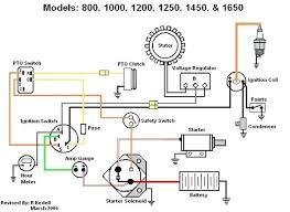 onan p218 engine diagram wiring diagrams favorites