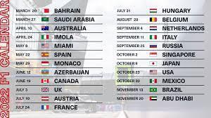 Calendario F1 2022