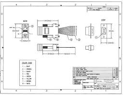 db9 female to rj45 modular adapter wiring diagram wiring diagram rj45 pinout wiring diagrams for cat5e or cat6 cable