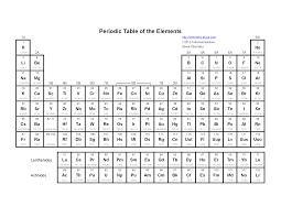 Printable Periodic Table Oxidation States Periodic Table Pdf Bw New