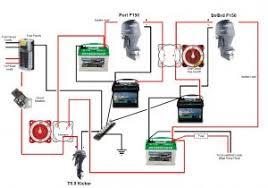 boat battery wiring diagram marine battery selector switch wiring boat battery wiring diagram 2 battery boat wiring diagram at dual for gooddy org inside