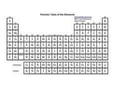 printable periodic tables pdf