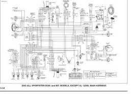 2001 harley davidson sportster 883 wiring diagram images harley 2001 harley sportster wiring diagram car wiring diagram