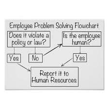 Human Resources Workflow Chart Employee Problem Solver Human Resource Flow Chart Home