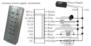 door access control system wiring diagram wiring diagram access control wiring diagrams schematics and