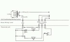 51 impressive hitachi air conditioner wiring diagram netmagicllc com package ac unit wiring diagram hitachi air conditioner wiring diagram new wiring diagram package ac inspirationa air conditioner wiring of 51