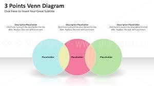 Insert Venn Diagram Powerpoint Venn Diagrams Powerpoint Slidepoints