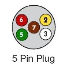 trailer connector diagram wiring diagram 5 Wire Plug Diagram