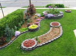 office landscaping ideas. Perfect Office Houston Landscape Front Yard Office Small Front Yard Landscaping Ideas  Amys Office Marvellous Rhdailytexangovme Picture Of And Landscaping Ideas