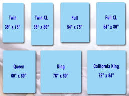 Painting Sizes That Fit Over A Queen Size Bed  Bedroom Queen Size Bedroom Dimensions
