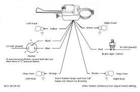 turnflex yankee 730 6 wiring diagram wiring diagram libraries turn signal wire diagram 6 wiring diagram third levelturn signal wire diagram 6 simple wiring post