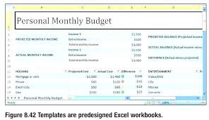 Personal Financial Budget Sheet Personal Finance Budget Excel Template Download Personal Budget