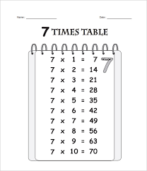 The Single Step Multiplication Word Problems up to 10 x 10  A also worksheet yr maths worksheets mental practise math ks  Math additionally  as well Free Math Printouts from The Teacher's Guide moreover 4 Times Table moreover 3rd grade Math Worksheets  10 times tables   GreatSchools furthermore  also Worksheet on Multiplication Table of 10   Word Problems on 10 together with  together with Easy and Simple 3 Times Table Worksheets   Activity Shelter moreover Best 25  Multiplication facts worksheets ideas on Pinterest. on times 10 math worksheets