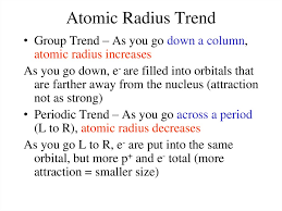 Periodic Table and Trends - online presentation