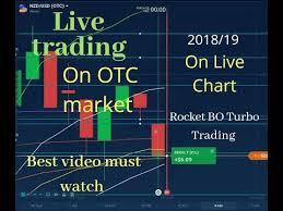 Live Otc Charts Iq Option How To Trade On Otc Market On Live Chart Best Video Must Watch English Hindi Urdu