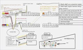 b16 wiring harness diagram knitknot info honda b16 wiring harness b16 wiring harness diagram fitfathers