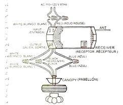 bay wiring diagram hampton ceiling fan remote control