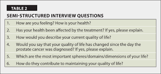 prostate cancer and quality of life analysis of response shift semi structured interview questions