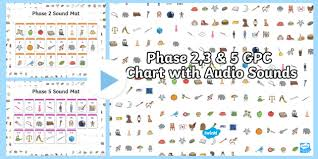 Letters And Sounds Chart Phase 2 3 And 5 Gpc Chart With Audio Sounds Powerpoint