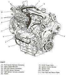 2003 pontiac grand am parts diagram vehiclepad 2003 pontiac pontiac 3 4 engine diagram manifold pontiac database wiring