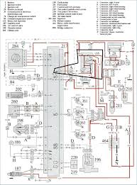volvo 240 tailgate wiring diagram electrical wiring diagrams volvo p1800s wiring diagram wiring diagram and fuse box wiring dodge omni wiring diagram volvo 240 tailgate wiring diagram