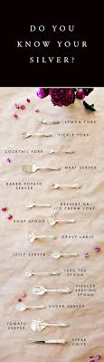 Importance Of Table Setting 17 Best Ideas About Table Setting Etiquette On Pinterest Table