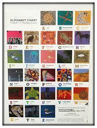Alphabet Chart Australia Brilliant Original Australian Alphabet Chart Out And About