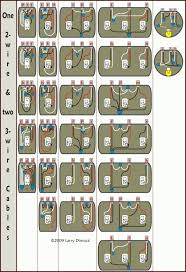 multiple outlet wiring diagram wiring diagrams wiring multiple gfci outlets