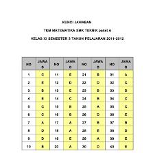 Kunci jawaban tantri basa jawa kelas 4 hal 75. Kunci Jawaban Sastri Basa Kelas 12 Gladhen Wulangan 1 File Guru Sd Smp Sma