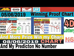 4d Chart Prediction Videos Matching Mkts Chart My Predictions Number 26amp My