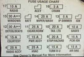 1998 camaro fuse box 1998 wiring diagrams