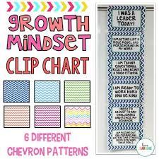 Growth Mindset Chart Growth Mindset Clip Chart