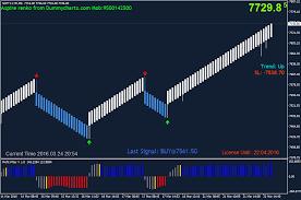 Forex Zinc Zinc Futures Mar 19 Mzih9 Investing Com
