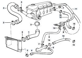 bmw engine cooling diagram change your idea wiring diagram bmw e36 engine cooling system faults bmw e36 com rh bmw e36 com bmw engine cooling system diagram 2004 jetta engine cooling diagram