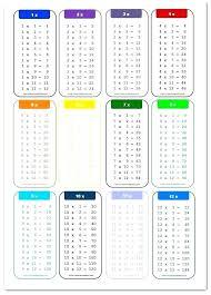 12 X 12 Table Cbtebn Info